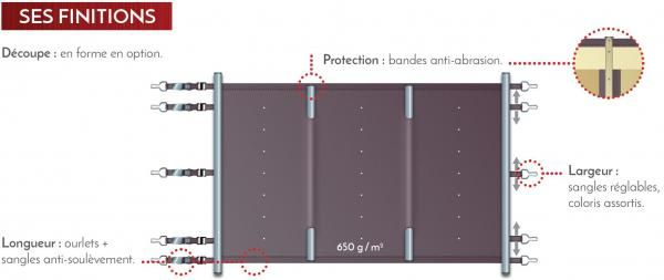 Couverture de sécurité à barres  Hx3