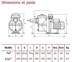 Pompe de filtration 11m3